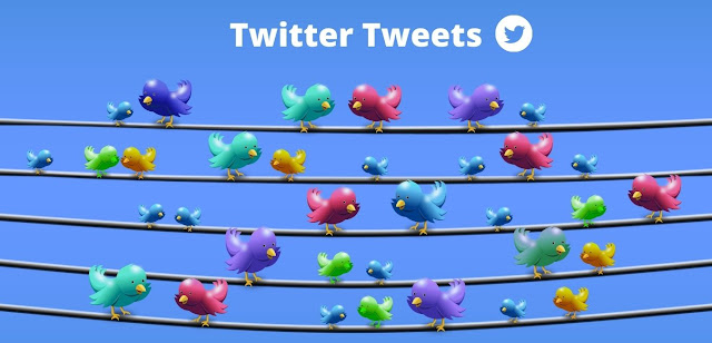 Twitter Trending in India