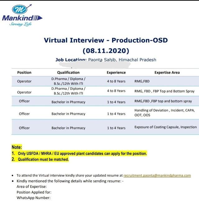 Mankind Pharma | Virtual Interview for Production-OSD on 8th Nov 2020 at Paonta Sahib