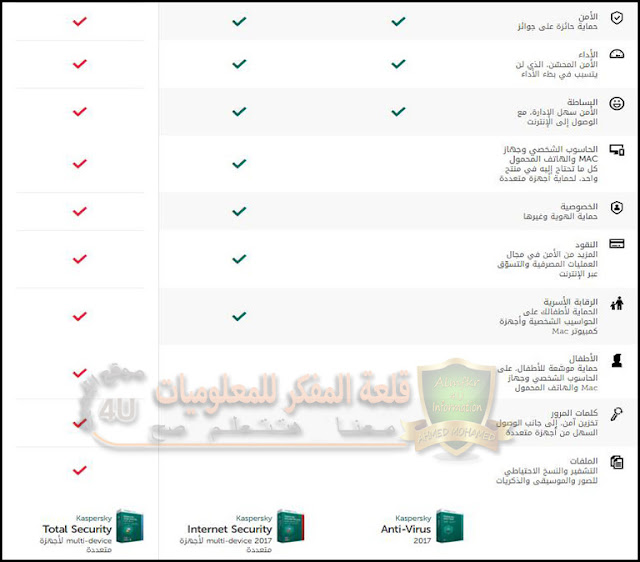 2017 Download and install Kaspersky