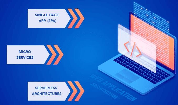 pengertian aplikasi web