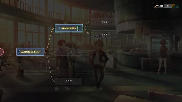 Ánalisis 13 Sentinels: Aegis Rim  para PS4 diagrama de eventos