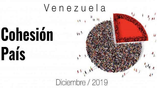 VENEZUELA:88% de los venezolanos no están satisfechos con los resultados de Maduro, según encuesta.