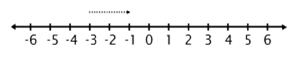 Soal No 5b Ayo Mencoba Matematika Kelas 6 Bilangan Bulat (Bag pertama )