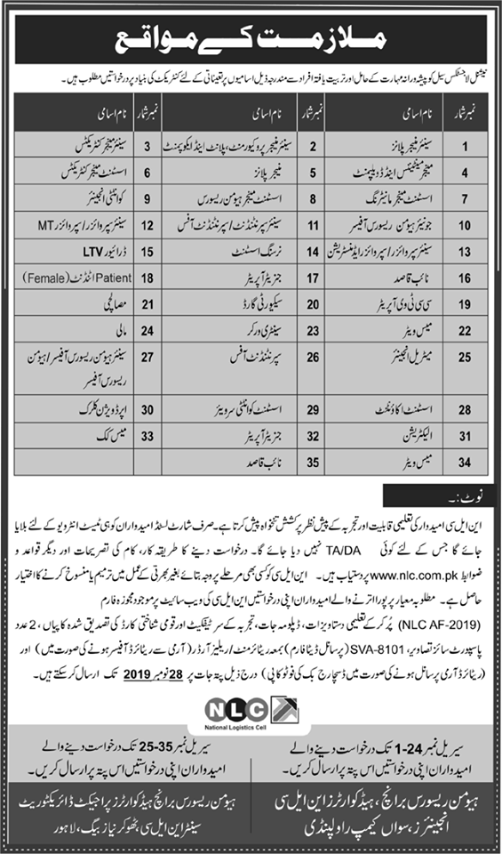 Latest Career Opportunities In National Logistic Cell Download Application Form