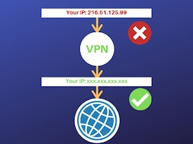 How to use Free VPN Server to Hide your Identity on Internet HINDI AUDIO