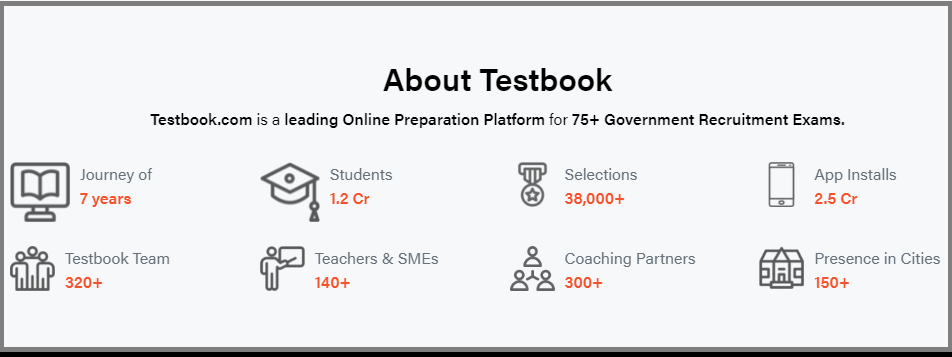 about testbook.com
