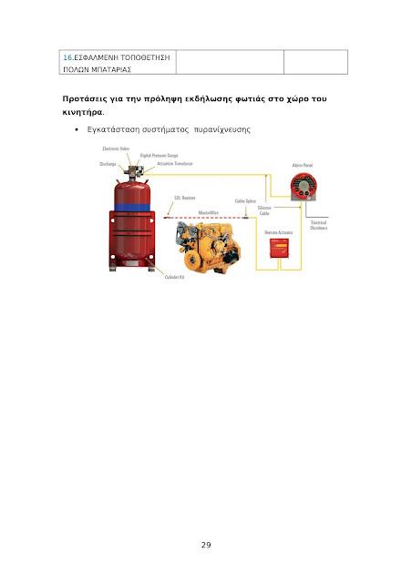 «Εκδήλωση πυρκαγιάς σε μέσο μαζικής μεταφοράς και μέθοδοι αποτροπής» 1ekdilosi fotias MMM 29
