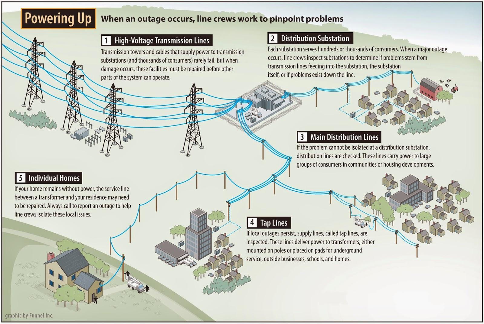 single line diagram of power distribution emg pickups wiring one electrical symbols free