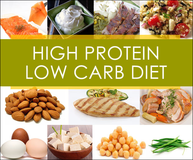 High Protein No Carb No Sugar Foods