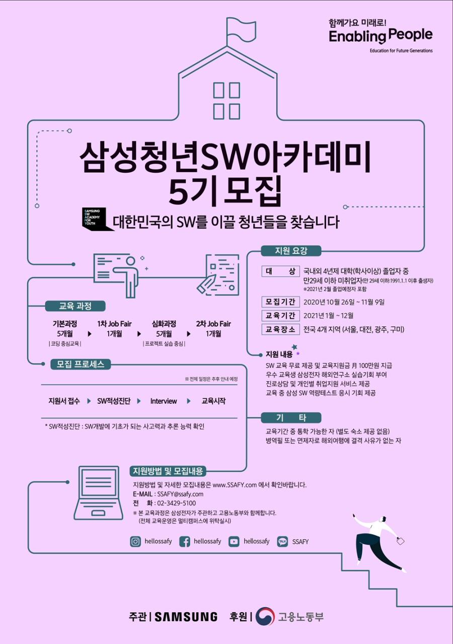 '삼성 청년 소프트웨어 아카데미 5기' 무료 교육생 모집