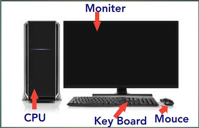 कंप्यूटर के भागो के नाम और कंप्यूटर के पार्ट्स के फोटो