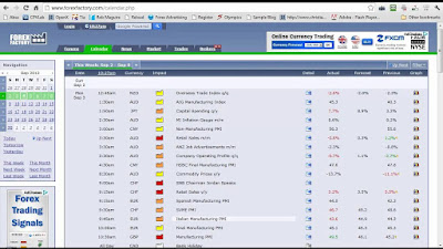 4 indicators forex factory