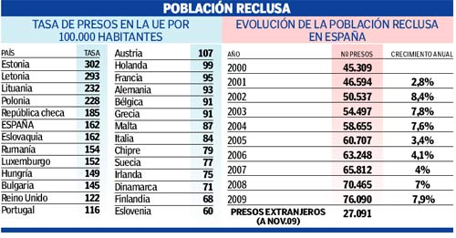 5bbfb028 España O Posible En Social Reinserción Utopía 8n0wOkPX