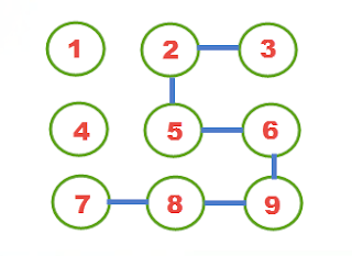 Cara Membuka Kunci Pola Oppo Tanpa Menghapus Data/Reset Data