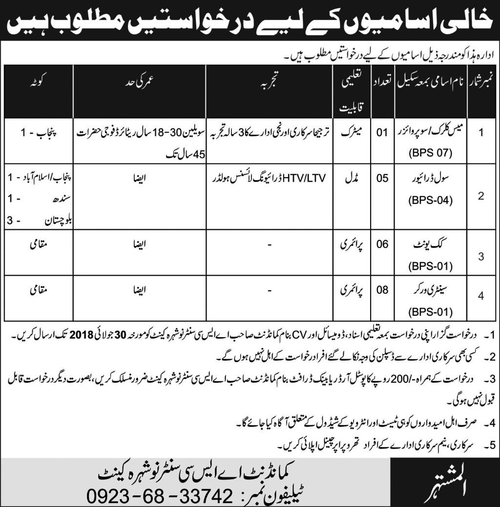 Nowshera Cantt for Mess Clerk, Supervisor Other