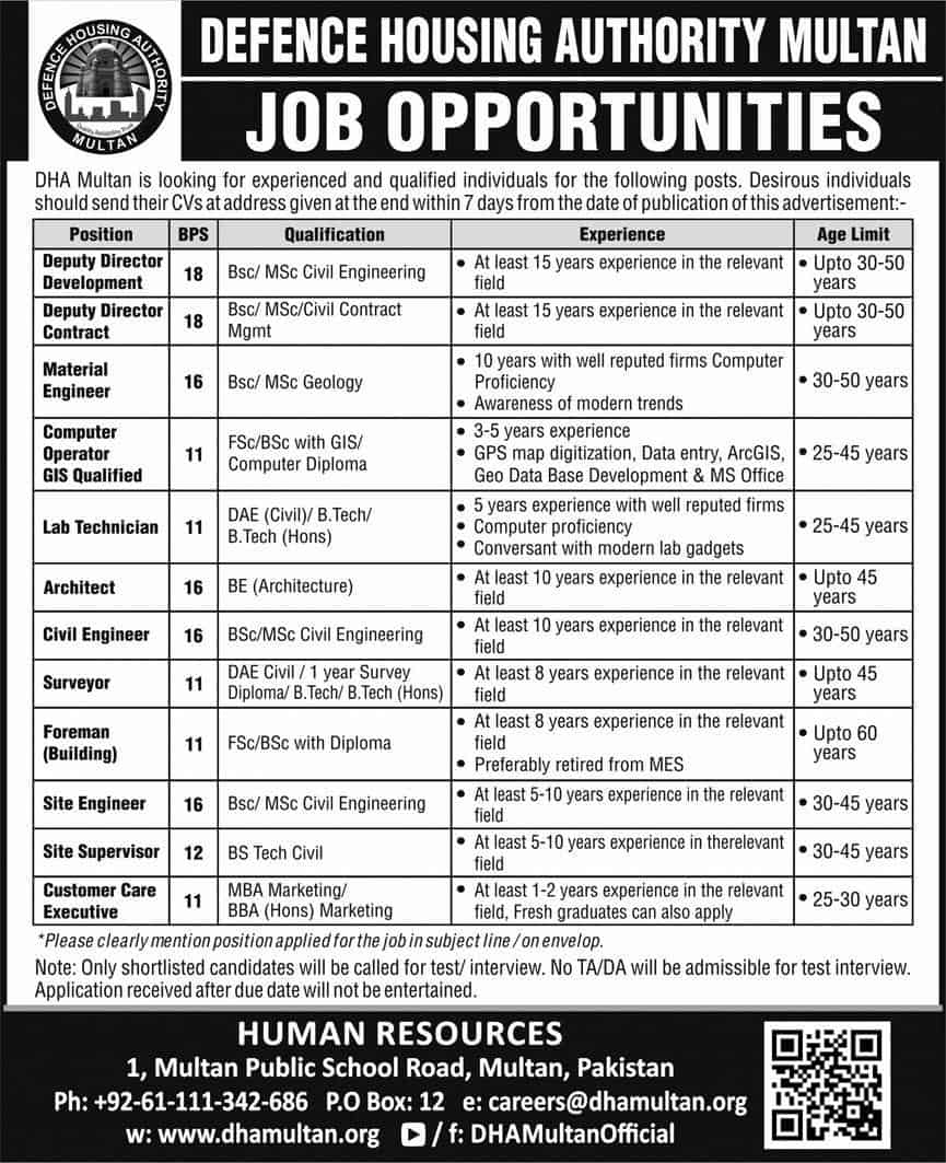 Jobs in Defence Housing Authority Multan 2020