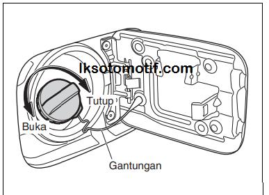 Cara Membuka Tutup Tangki Mobil Xenia /Avanza Bagi Pemula