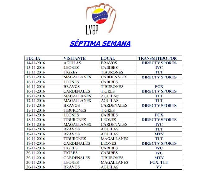 Calendario Completo del Beisbol Profesional Venezolano con las Transmisiones Televisivas LVBP 7
