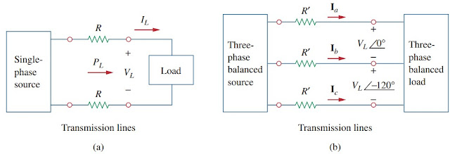 Balanced Three-Phase Power
