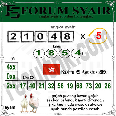 Forum Syair HK Sabtu