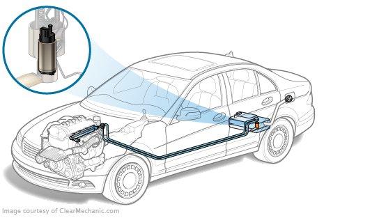 tips cara selamatkan kereta kena banjir