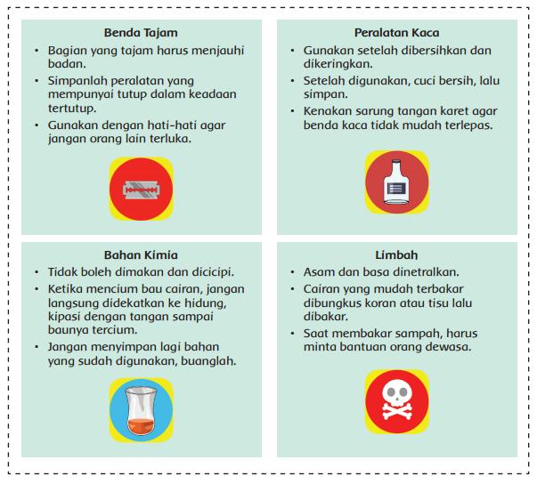 Tata Tertib Saat Melakukan Percobaan Lanjutan www.simplenews.me