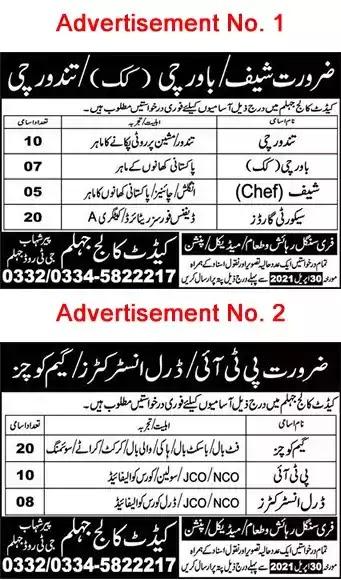 New Jobs in Pakistan Cadet College Jhelum Jobs 2021