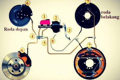 Cara Kerja Sistem Rem Mobil Dan Ilustrasinya, Penjelasan Singkat Dan Jelas