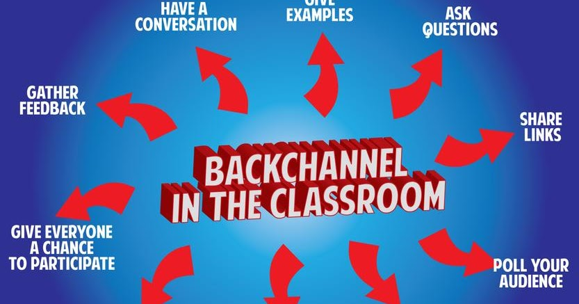 A Principal's Reflections: Backchanneling: The Why, How, and What (Best Tool)