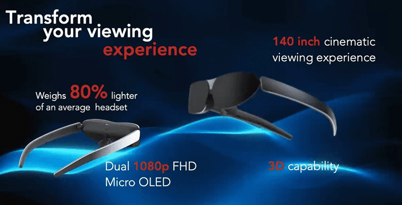 TCL wearable display