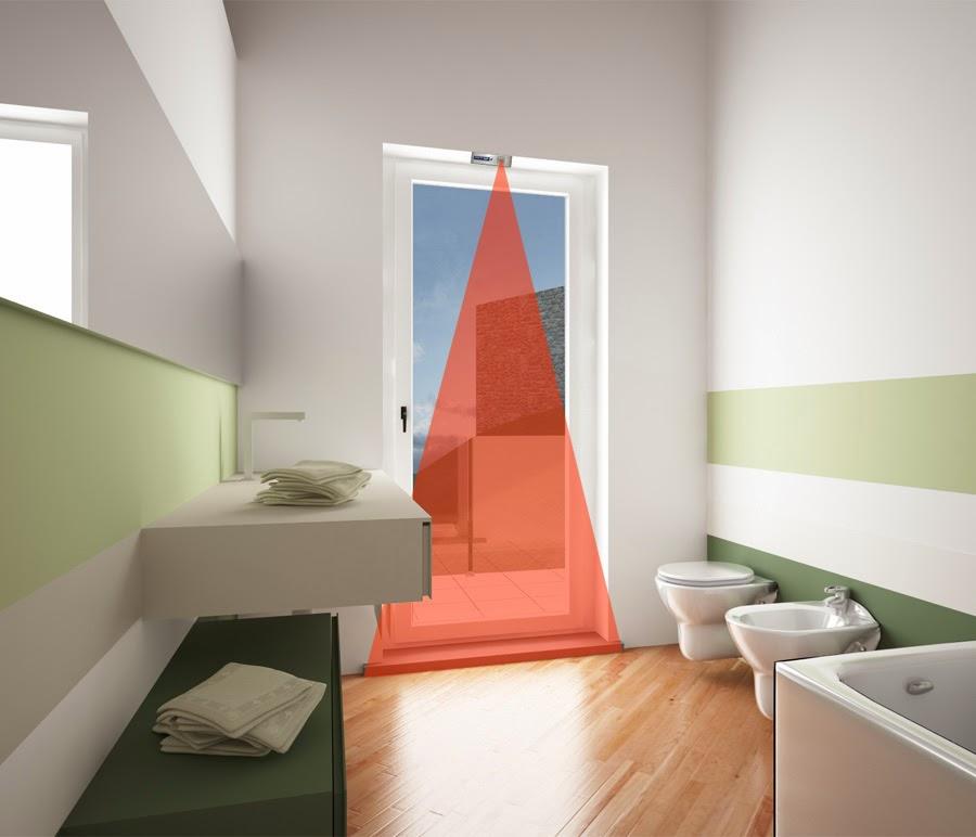 Come funzionano i sensori a tenda atr sicurezza - Costo allarme volumetrico casa ...