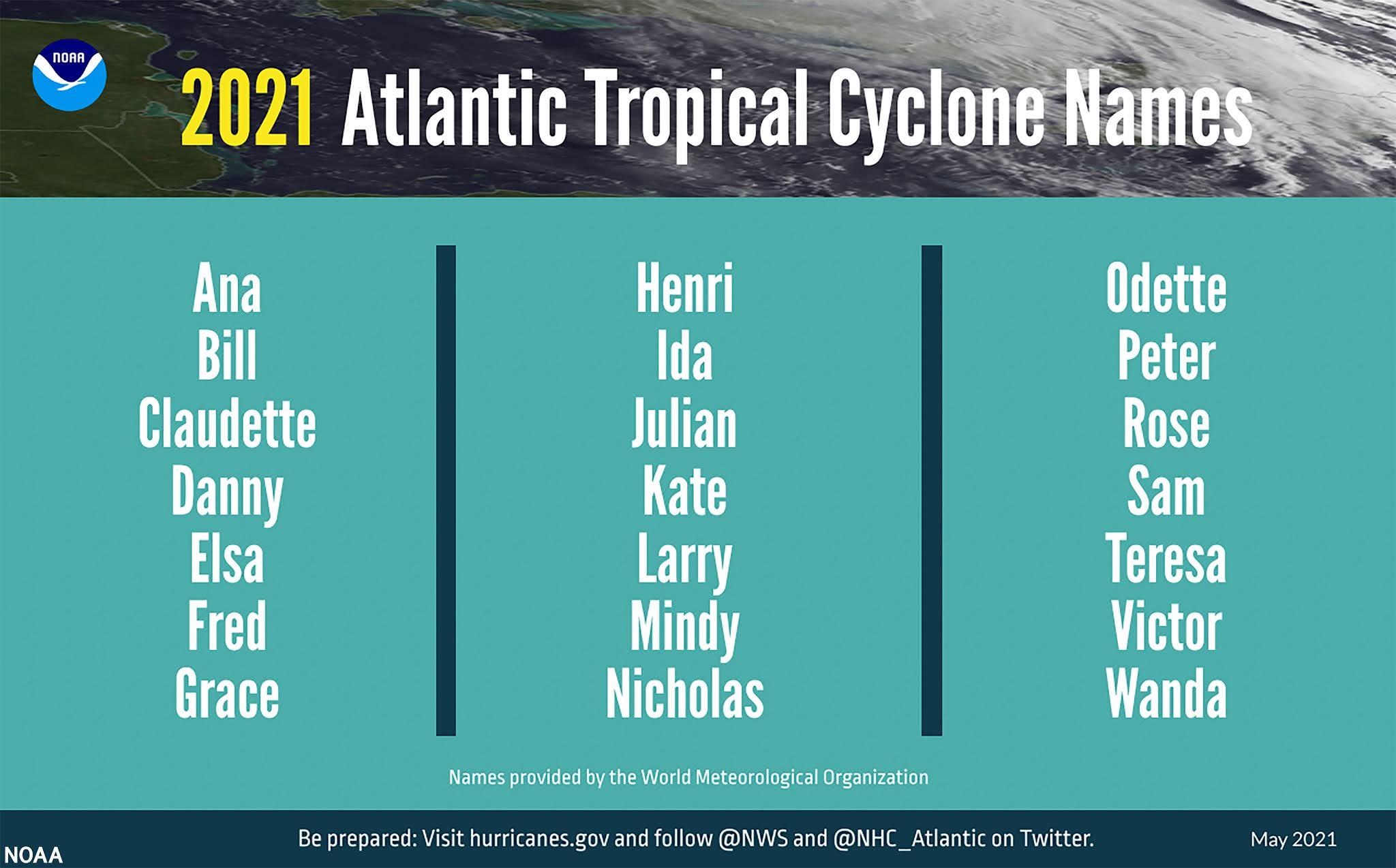 Nombres de huracanes para 2021