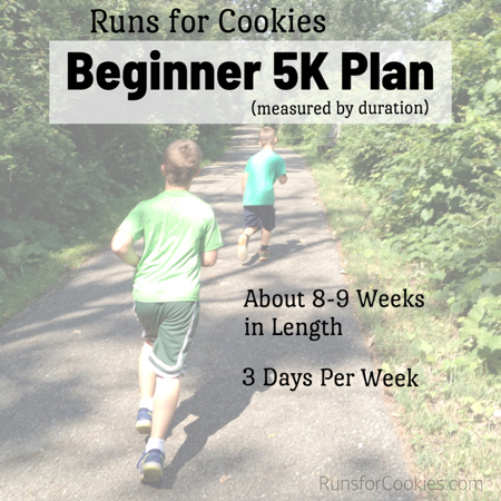 5K Training Plan 8-9 Weeks 3 Day per Week