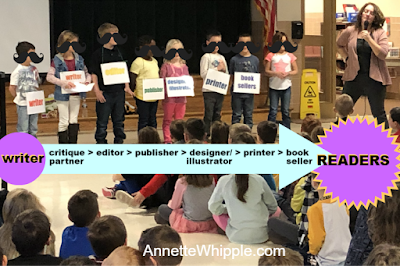Students demonstrating a writer's team.