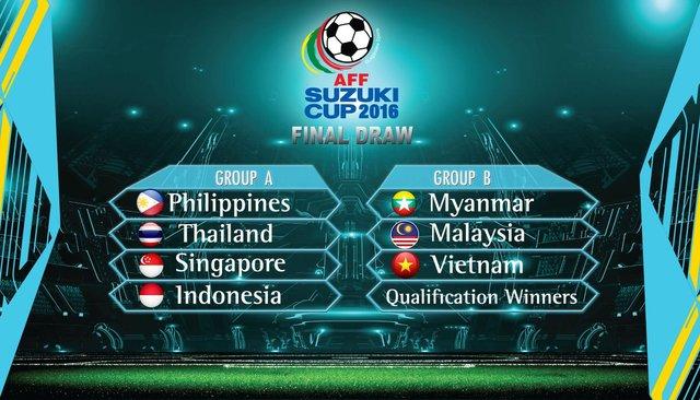 Hasil Drawing Piala AFF 2016