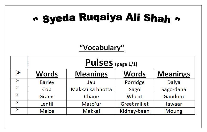 learn english in urdu pdf