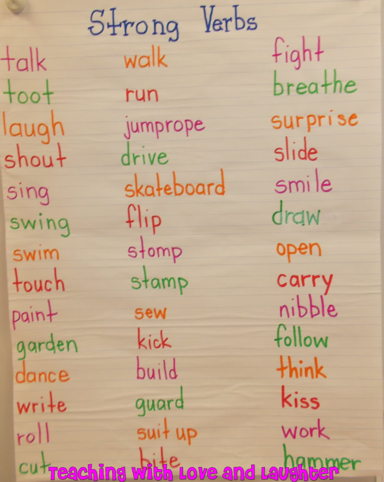 Teaching With Love And Laughter A Week Of Strong Verbs