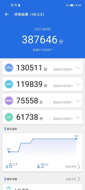 Huawei Kirin 820 5G vs Qualcomm Snapdragon 765G, Siapa yang Unggul?