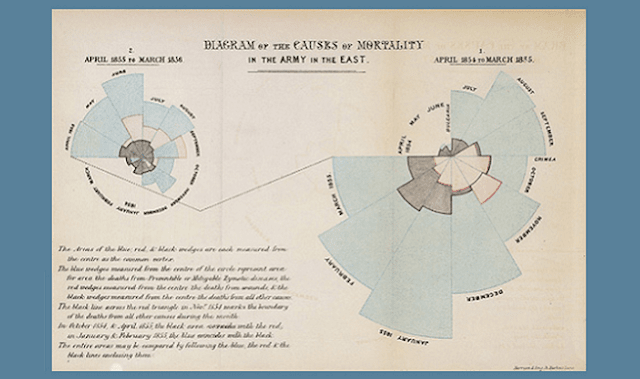 11 Awesome Data Visualizations Way Ahead of Their Time