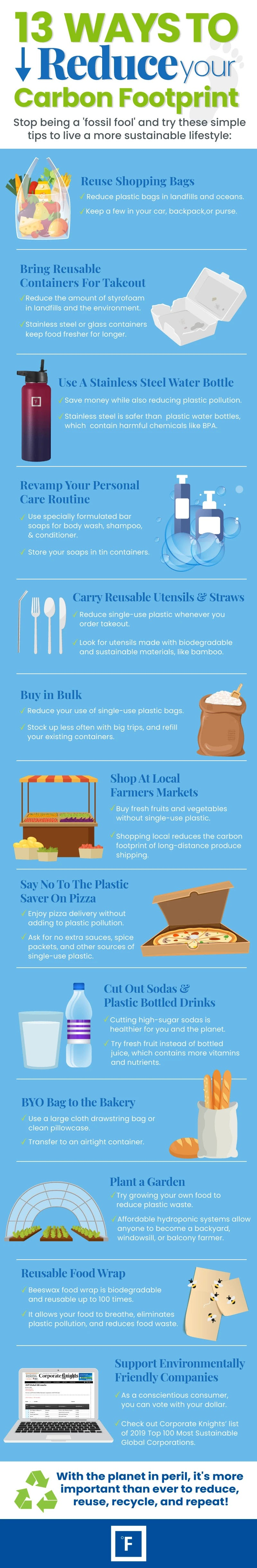 13 Ways To Reduce Your Carbon Footprint #infographic #Life Style #Environment
