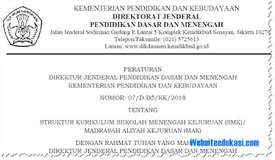 Spektrum Kurikulum SMK/MAK Tahun 2018