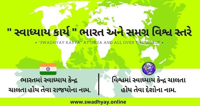 Names of states and countries where swadhyay Kendras are running in india and all over the world