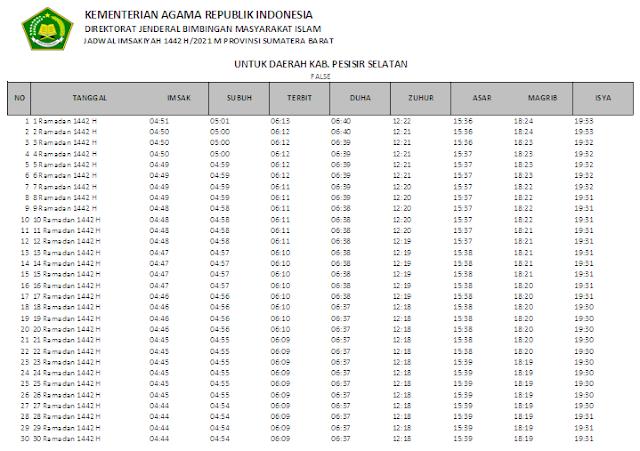 Jadwal Imsakiyah Ramadhan 1442 H Kabupaten Pesisir Selatan, Sumatera Barat