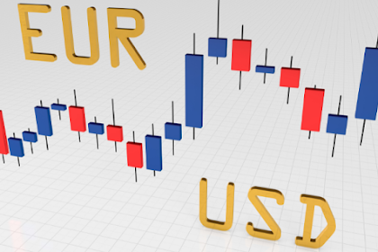The Art of Currency Trading: Is Forex Worth It?