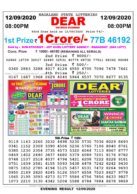 Lottery Sambad Result 12.09.2020 Dear Ostrich Evening 8:00 pm