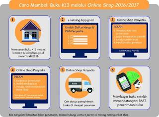 Cara Membeli Buku K13 Secara Online