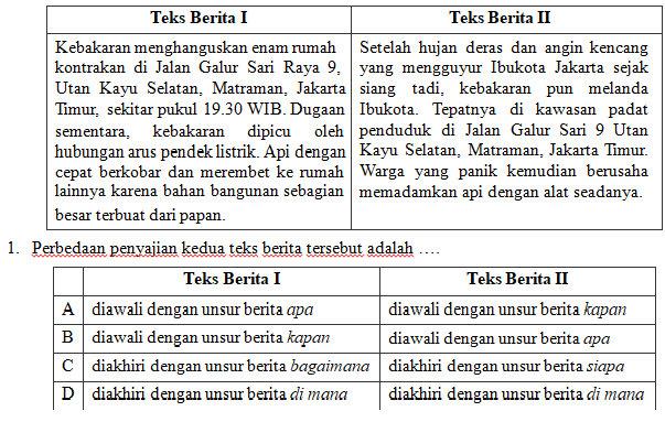 Soal Dan Kunci Jawaban Pas Bahasa Indonesia Smp Kelas 8 Kurikulum