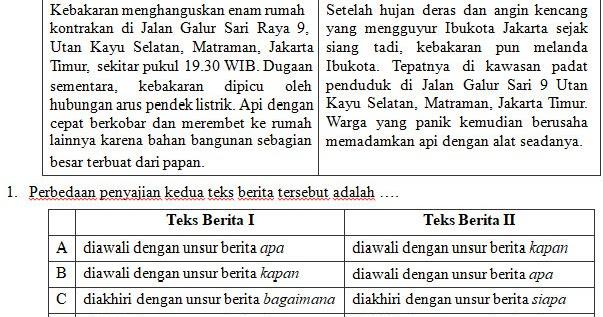 Soal Teks Berita Kelas 8 Kurikulum 2013