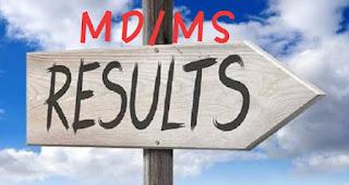 MD/MS residency  result 2020