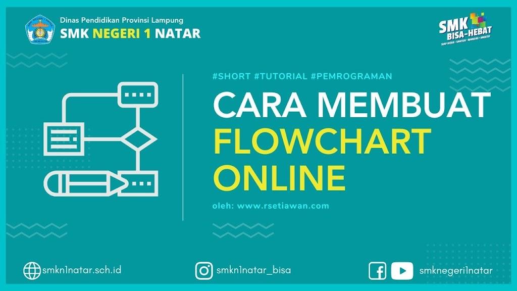 Cara membuat flowchart online menggunakan google draw